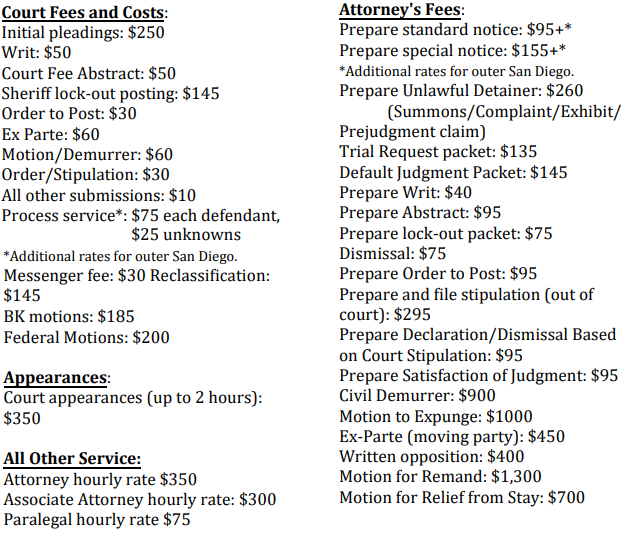 San Diego Eviction Attorney Fees